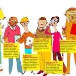Social class in Britain